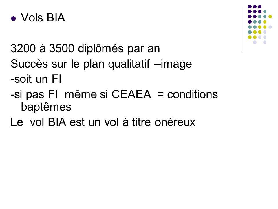 Vols BIA 3200 à 3500 diplômés par an Succès sur le plan qualitatif –image -soit un FI -si pas FI même si CEAEA = conditions baptêmes Le vol BIA est un