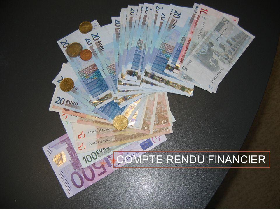 COMPTE RENDU FINANCIER