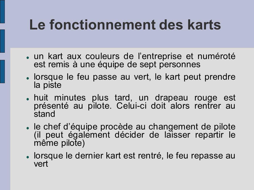 Le fonctionnement des karts un kart aux couleurs de lentreprise et numéroté est remis à une équipe de sept personnes lorsque le feu passe au vert, le