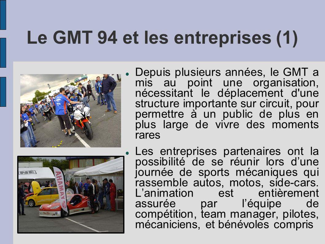 Le GMT 94 et les entreprises (1) Depuis plusieurs années, le GMT a mis au point une organisation, nécessitant le déplacement d'une structure important