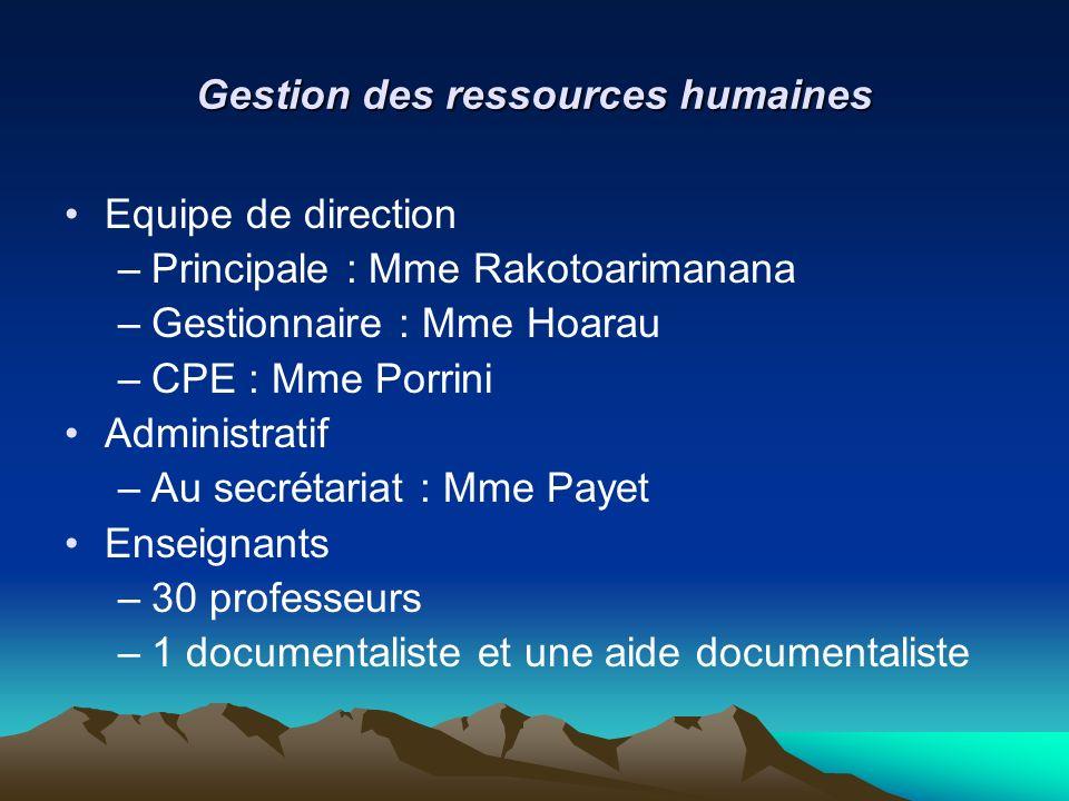 Gestion des ressources humaines Equipe de direction –Principale : Mme Rakotoarimanana –Gestionnaire : Mme Hoarau –CPE : Mme Porrini Administratif –Au
