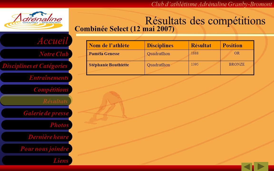 Club dathlétisme Adrénaline Granby-Bromont Disciplines et Catégories Entraînements Compétitions Liens Notre Club Accueil Galerie de presse Pour nous j
