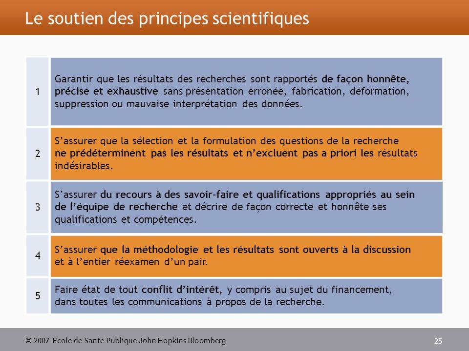 2007 École de Santé Publique John Hopkins Bloomberg 25 Le soutien des principes scientifiques 1 Garantir que les résultats des recherches sont rapportés de façon honnête, précise et exhaustive sans présentation erronée, fabrication, déformation, suppression ou mauvaise interprétation des données.