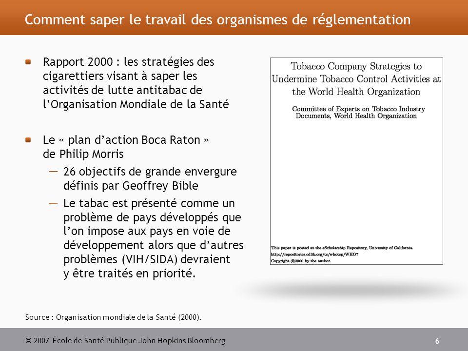 2007 École de Santé Publique John Hopkins Bloomberg 6 Comment saper le travail des organismes de réglementation Source : Organisation mondiale de la Santé (2000).