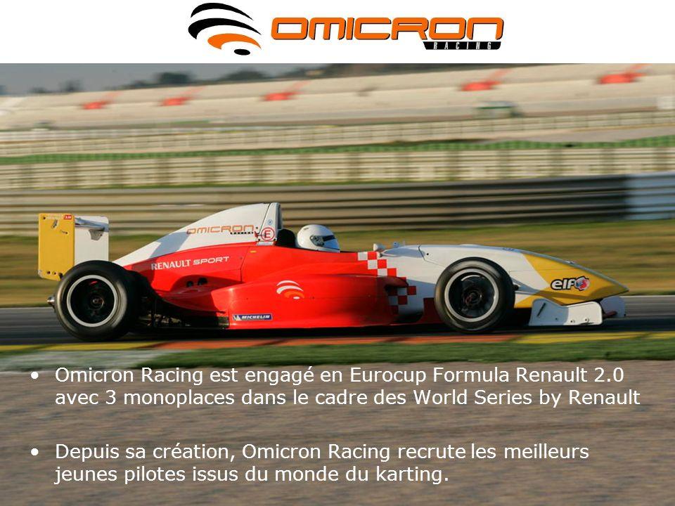 Omicron Racing est engagé en Eurocup Formula Renault 2.0 avec 3 monoplaces dans le cadre des World Series by Renault Depuis sa création, Omicron Racin