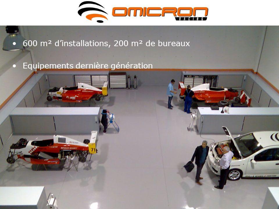 600 m² dinstallations, 200 m² de bureaux Equipements dernière génération