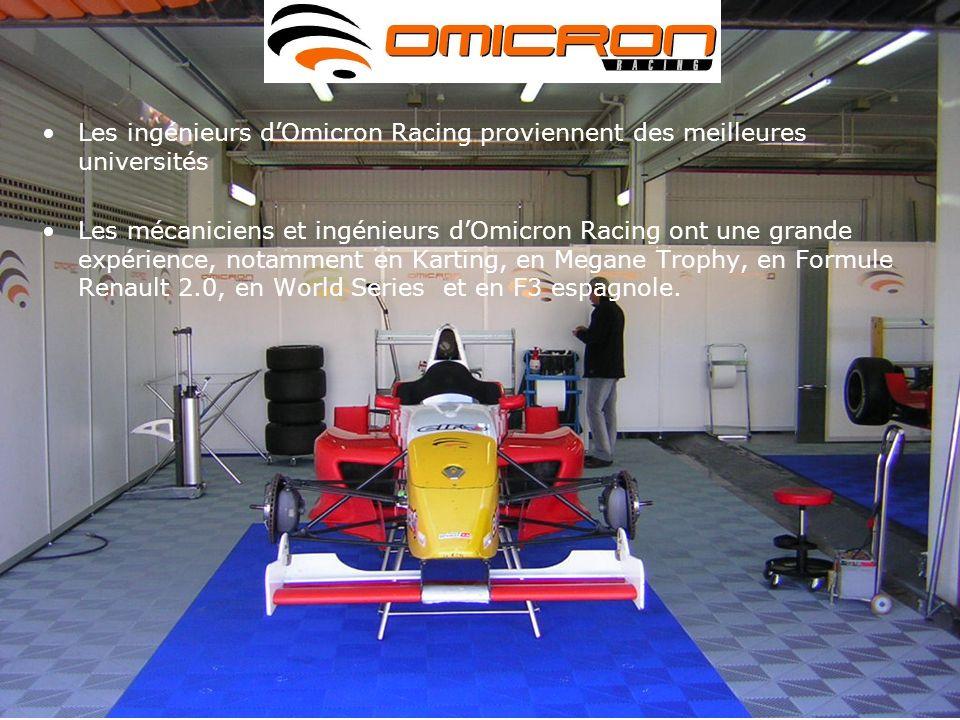 Les ingénieurs dOmicron Racing proviennent des meilleures universités Les mécaniciens et ingénieurs dOmicron Racing ont une grande expérience, notamme