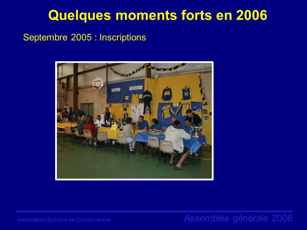 Association Sportive de Courdimanche Assemblée générale 2006 Quelques moments forts en 2006 Septembre 2005 : Inscriptions