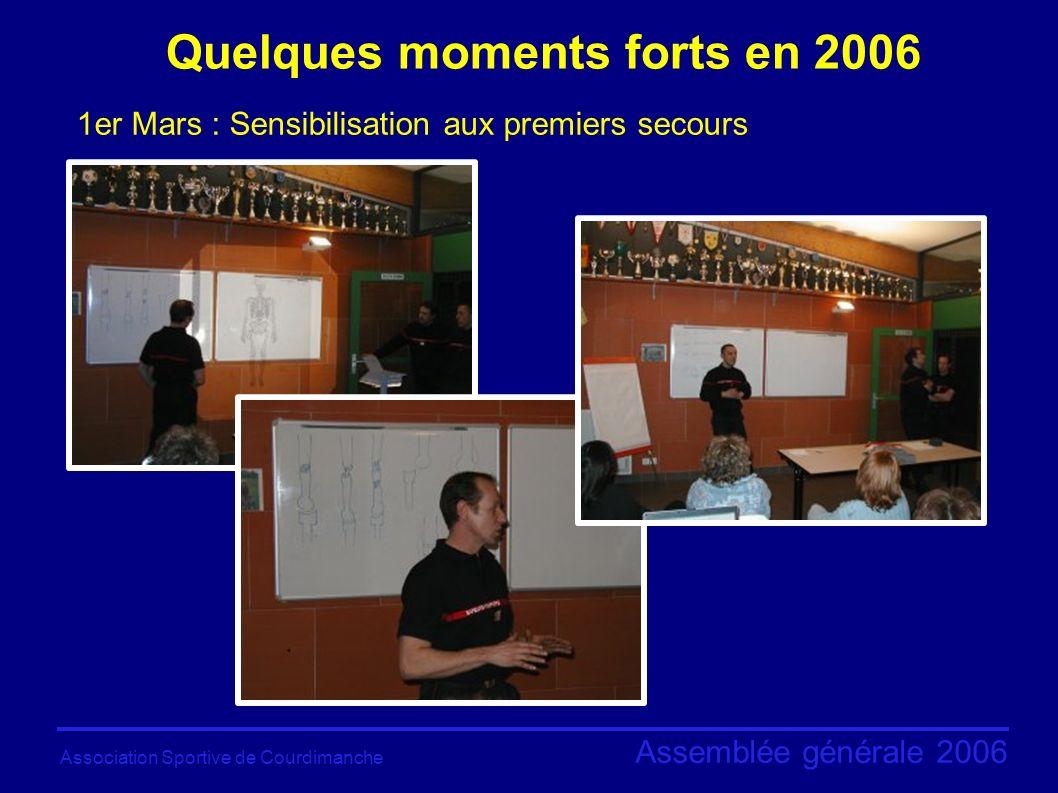 Association Sportive de Courdimanche Assemblée générale 2006 Quelques moments forts en 2006 1er Mars : Sensibilisation aux premiers secours