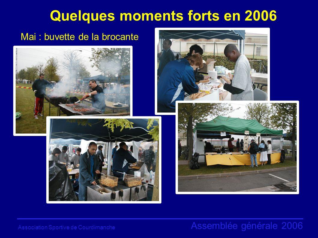 Association Sportive de Courdimanche Assemblée générale 2006 Quelques moments forts en 2006 Mai : buvette de la brocante