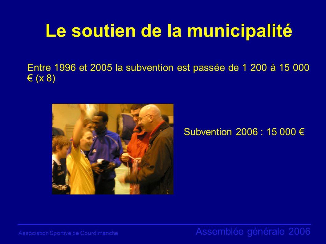 Association Sportive de Courdimanche Assemblée générale 2006 Le soutien de la municipalité Entre 1996 et 2005 la subvention est passée de 1 200 à 15 000 (x 8) Subvention 2006 : 15 000