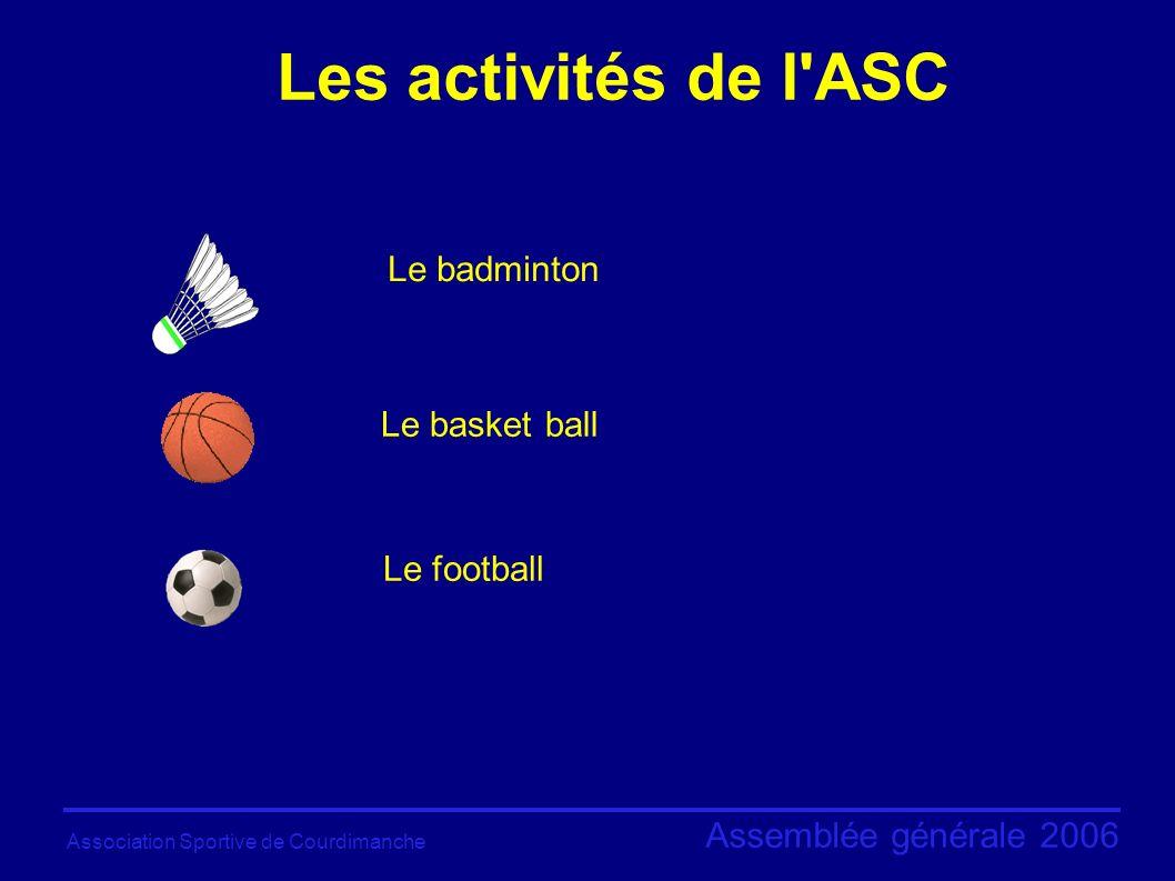 Association Sportive de Courdimanche Assemblée générale 2006 Quelques moments forts de la saison 21décembre 2005 : le tournoi de Noel