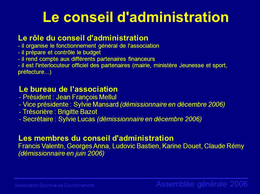 Association Sportive de Courdimanche Assemblée générale 2006 Quelques moments forts en 2006 19 Mars : La soirée Indienne