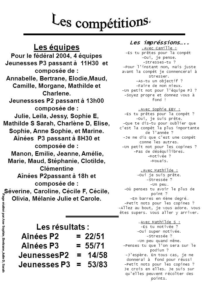 Les équipes Pour le fédéral 2004, 4 équipes Jeunesses P3 passant à 11H30 et composée de : Annabelle, Bertrane, Elodie,Maud, Camille, Morgane, Mathilde et Charlene.