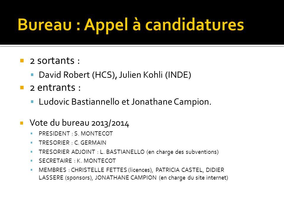 2 sortants : David Robert (HCS), Julien Kohli (INDE) 2 entrants : Ludovic Bastiannello et Jonathane Campion. Vote du bureau 2013/2014 PRESIDENT : S. M