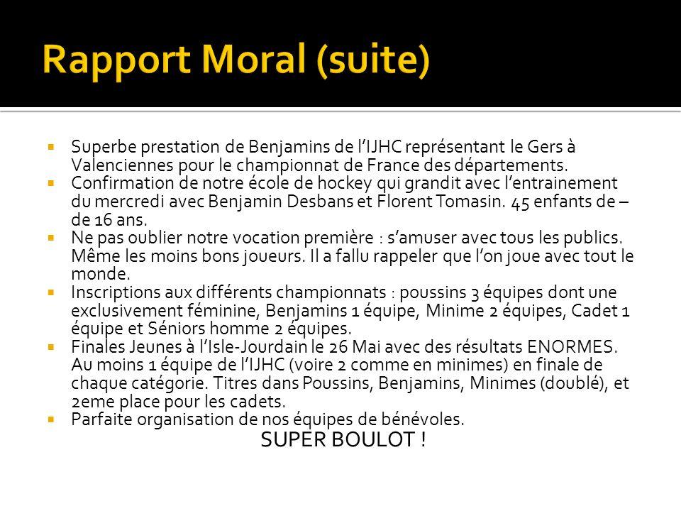 Superbe prestation de Benjamins de lIJHC représentant le Gers à Valenciennes pour le championnat de France des départements. Confirmation de notre éco