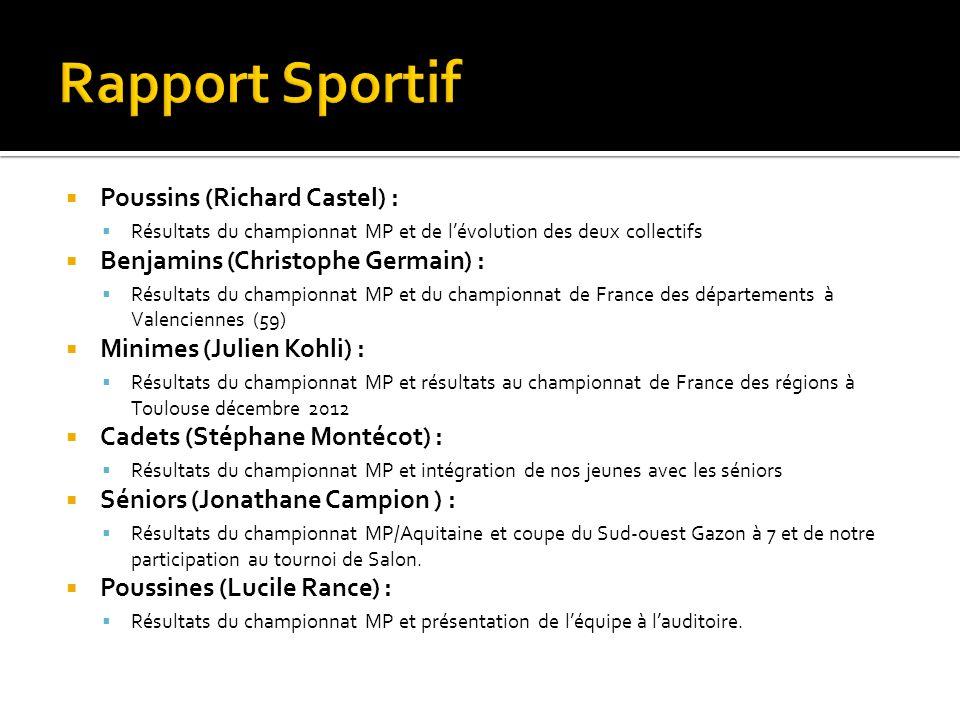 Poussins (Richard Castel) : Résultats du championnat MP et de lévolution des deux collectifs Benjamins (Christophe Germain) : Résultats du championnat