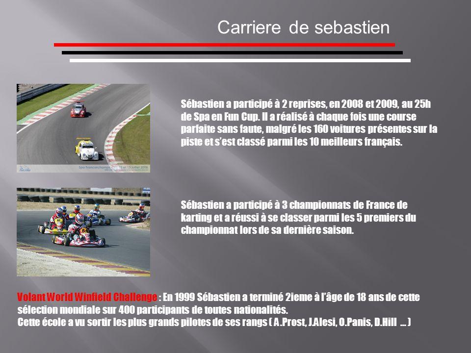 Carriere de sebastien Sébastien a participé à 2 reprises, en 2008 et 2009, au 25h de Spa en Fun Cup. Il a réalisé à chaque fois une course parfaite sa