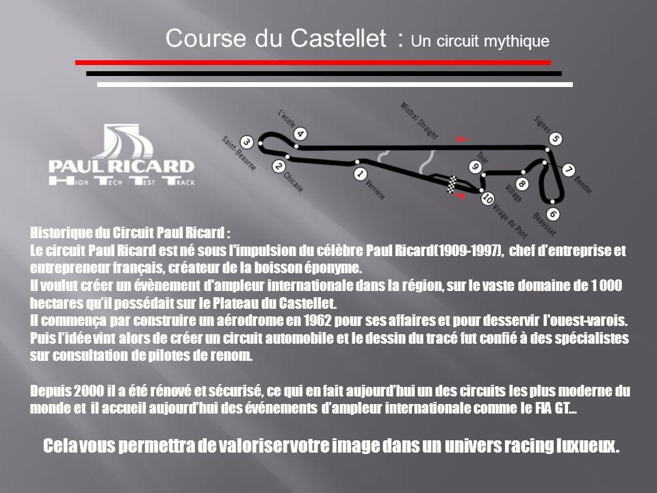 Course du Castellet : Un circuit mythique Historique du Circuit Paul Ricard : Le circuit Paul Ricard est né sous l'impulsion du célèbre Paul Ricard(19