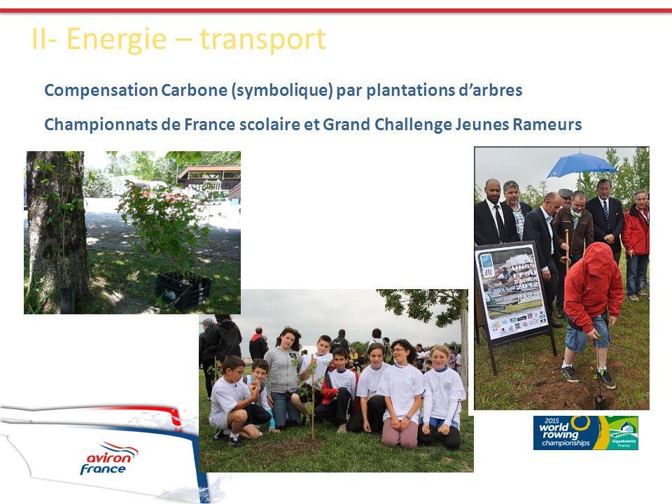 Compensation Carbone (symbolique) par plantations darbres Championnats de France scolaire et Grand Challenge Jeunes Rameurs II- Energie – transport
