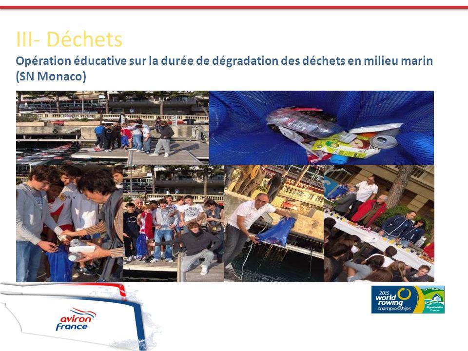 III- Déchets Opération éducative sur la durée de dégradation des déchets en milieu marin (SN Monaco)