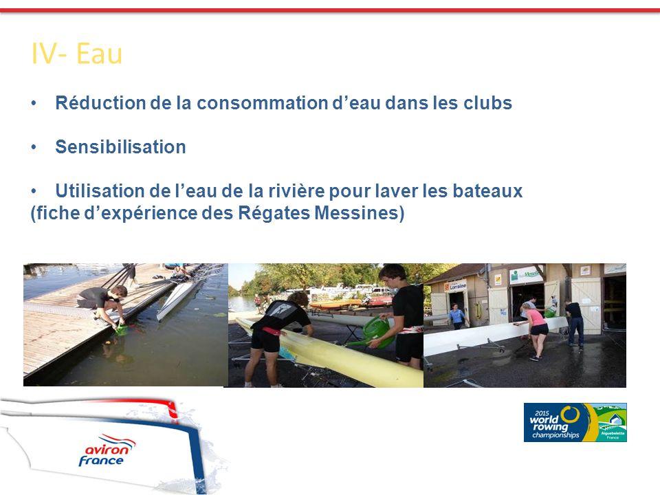 IV- Eau Réduction de la consommation deau dans les clubs Sensibilisation Utilisation de leau de la rivière pour laver les bateaux (fiche dexpérience des Régates Messines)