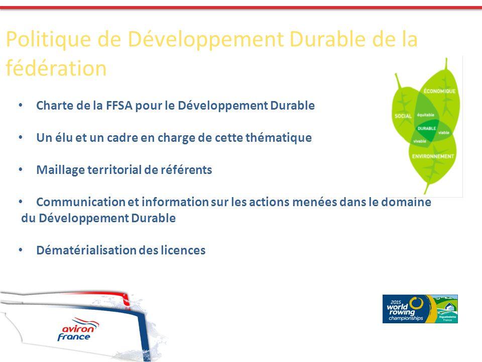 Politique de Développement Durable de la fédération Charte de la FFSA pour le Développement Durable Un élu et un cadre en charge de cette thématique M