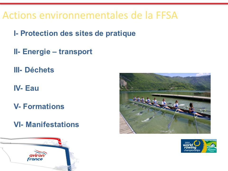 Actions environnementales de la FFSA I- Protection des sites de pratique II- Energie – transport III- Déchets IV- Eau V- Formations VI- Manifestations