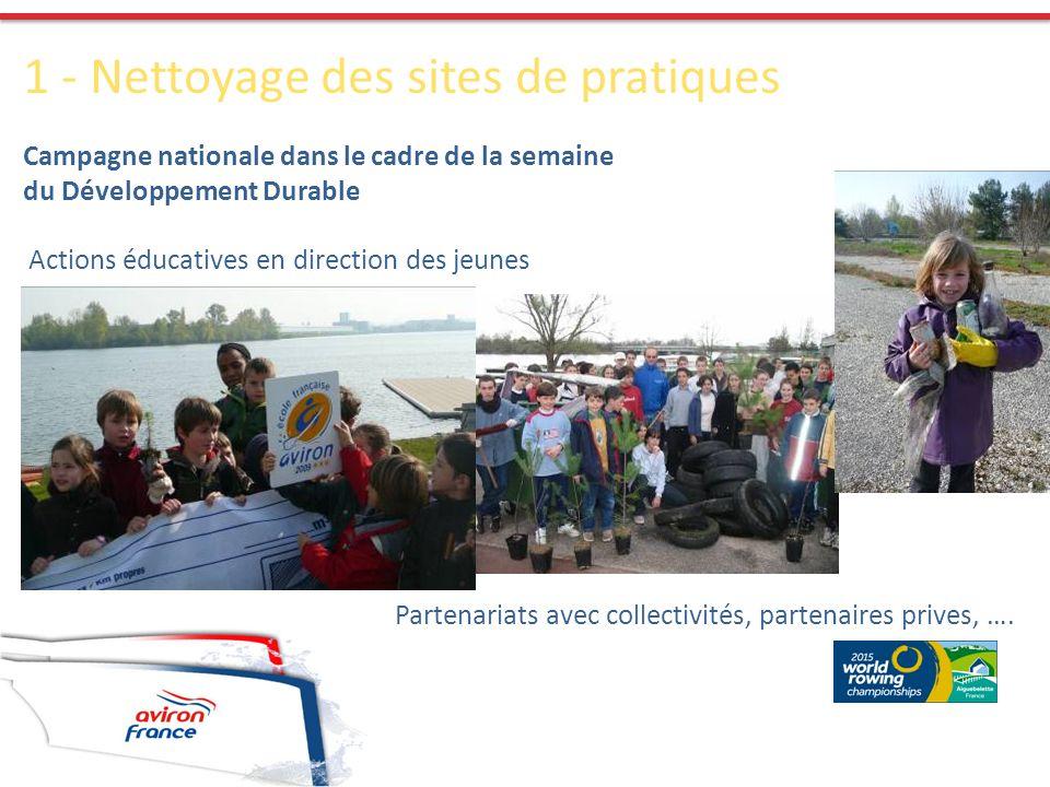 1 - Nettoyage des sites de pratiques Campagne nationale dans le cadre de la semaine du Développement Durable Actions éducatives en direction des jeunes Partenariats avec collectivités, partenaires prives, ….