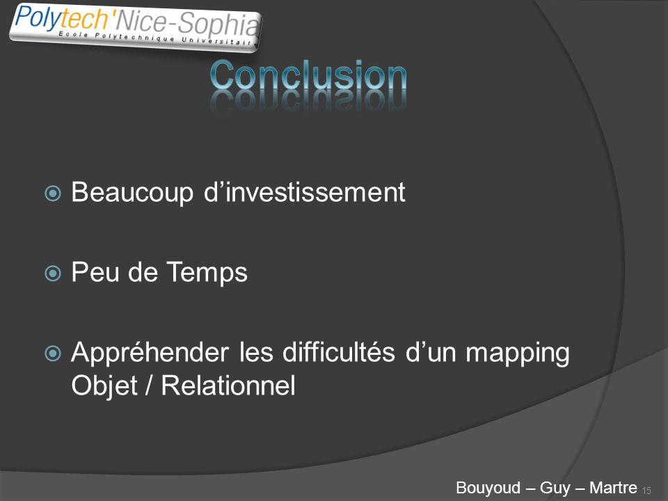 Beaucoup dinvestissement Peu de Temps Appréhender les difficultés dun mapping Objet / Relationnel 15 Bouyoud – Guy – Martre