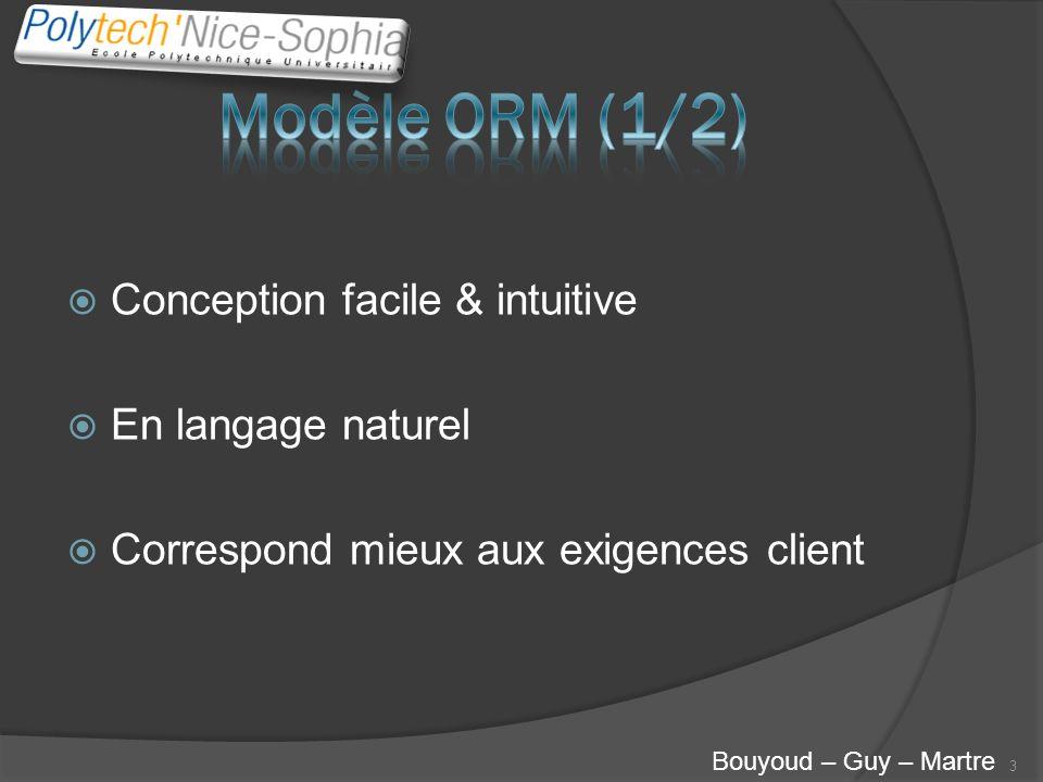 Conception facile & intuitive En langage naturel Correspond mieux aux exigences client 3 Bouyoud – Guy – Martre