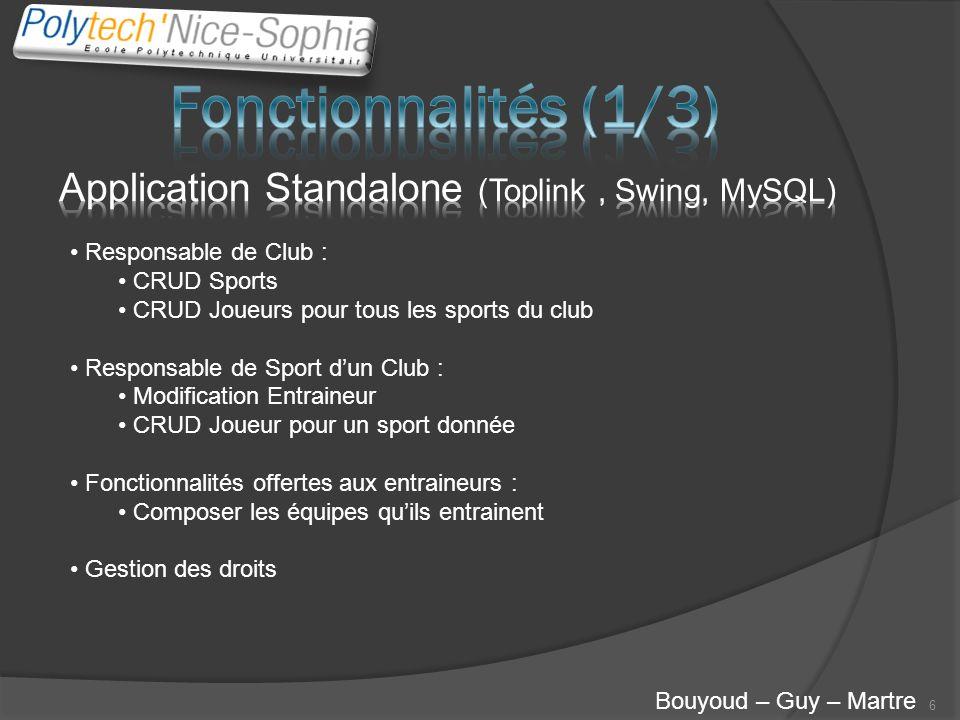 6 Bouyoud – Guy – Martre Responsable de Club : CRUD Sports CRUD Joueurs pour tous les sports du club Responsable de Sport dun Club : Modification Entr