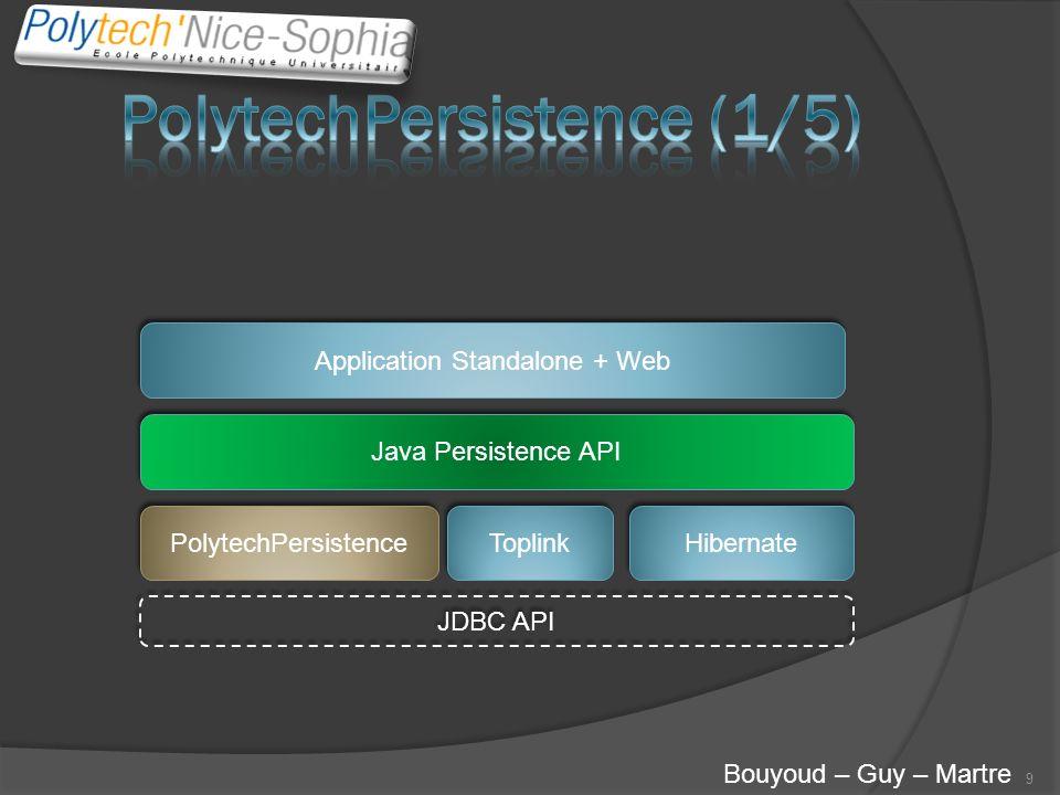 9 Bouyoud – Guy – Martre Hibernate Toplink Java Persistence API PolytechPersistence Application Standalone + Web JDBC API
