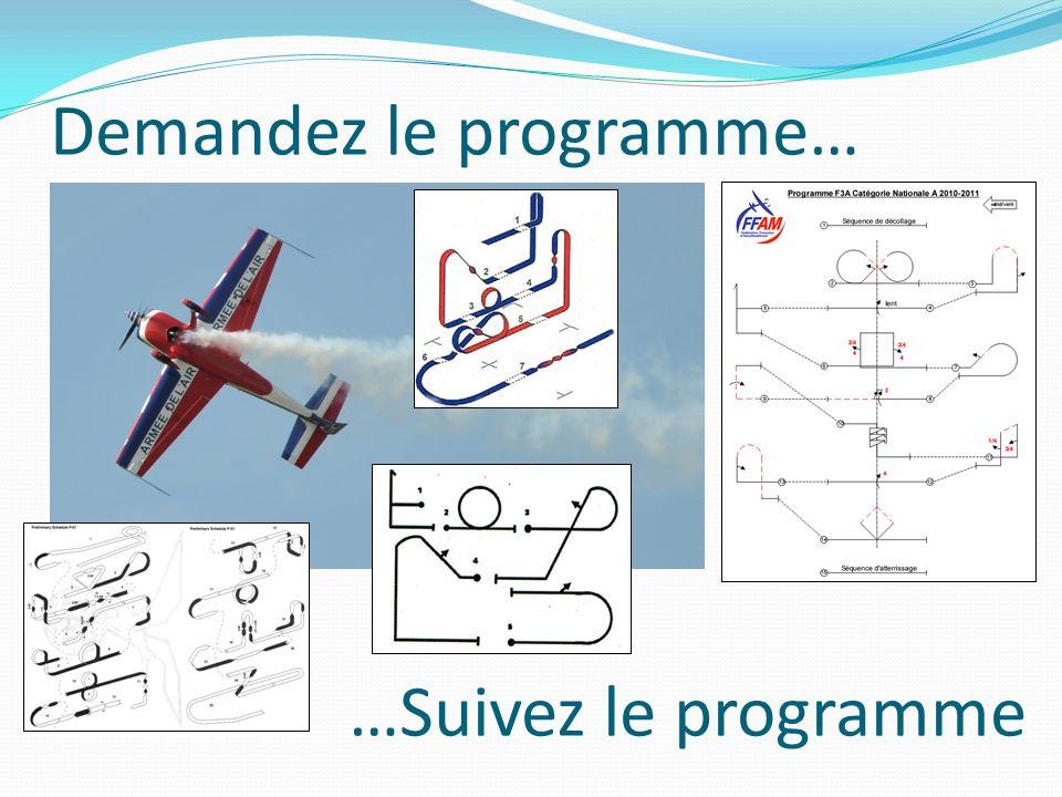 Coder et décoder : LARESTI Jose Louis De ARESTI (1917 – 2003) Pilote, instructeur puis pilote dessai Rédige en 1961 son Sistema Aresti : Adopté officiellement par la FAI en 1964 aérocryptographie