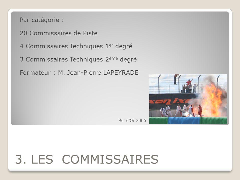 3. LES COMMISSAIRES Par catégorie : 20 Commissaires de Piste 4 Commissaires Techniques 1 er degré 3 Commissaires Techniques 2 ème degré Formateur : M.