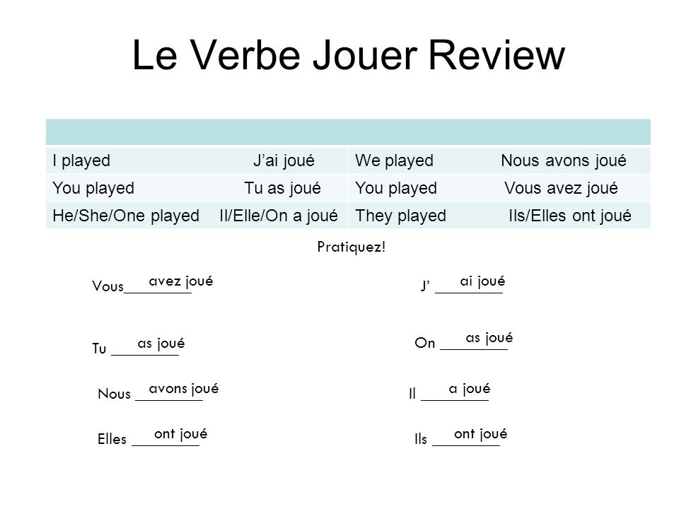 Le Verbe Jouer Review I played Jai jouéWe played Nous avons joué You played Tu as jouéYou played Vous avez joué He/She/One played Il/Elle/On a jouéThe