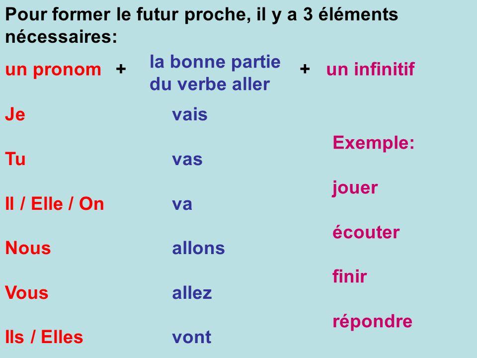 Pour former le futur proche, il y a 3 éléments nécessaires: un pronom la bonne partie du verbe aller ++un infinitif Je Tu Il / Elle / On Nous Vous Ils / Elles vais vas va allons allez vont Exemple: jouer écouter finir répondre