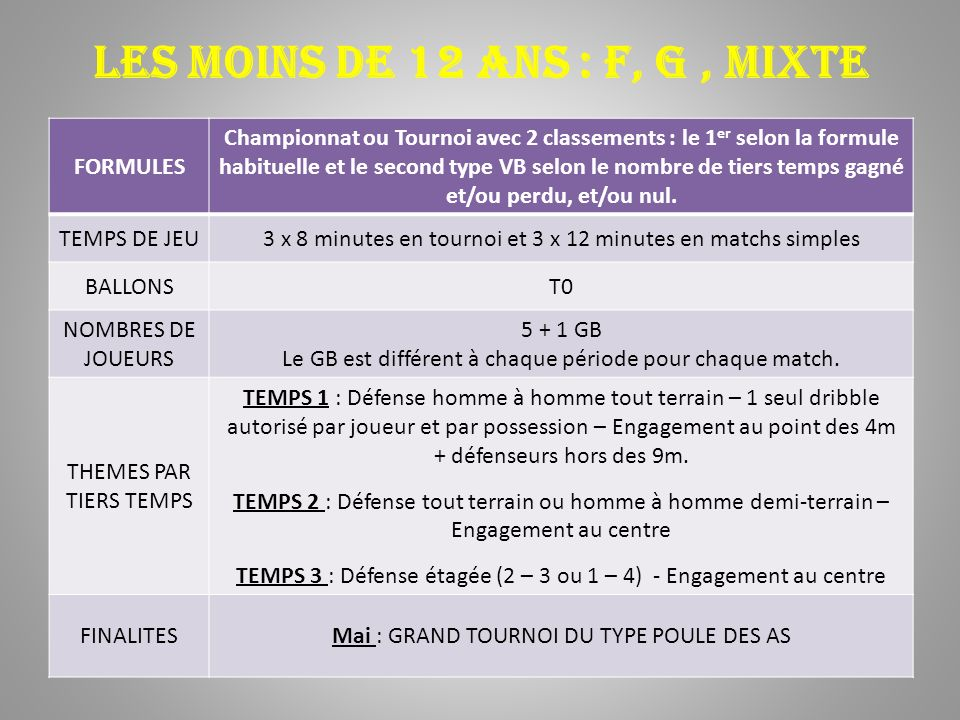 Les moins de 12 ans : F, g, mixte FORMULES Championnat ou Tournoi avec 2 classements : le 1 er selon la formule habituelle et le second type VB selon