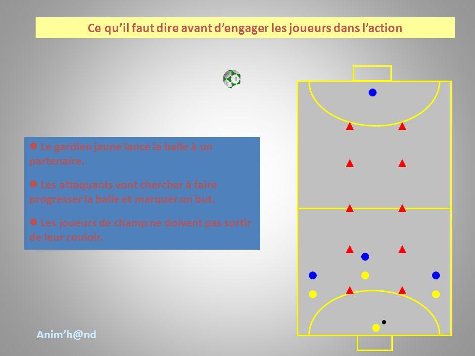 Le gardien jaune lance la balle à un partenaire. Les attaquants vont chercher à faire progresser la balle et marquer un but. Les joueurs de champ ne d