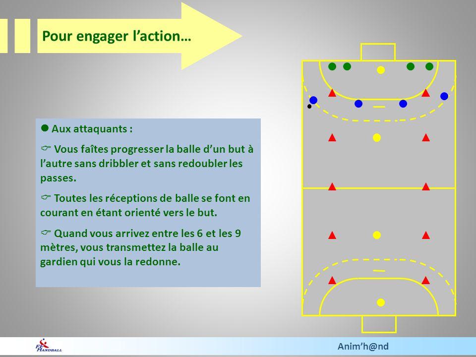 Aux attaquants : Vous faîtes progresser la balle dun but à lautre sans dribbler et sans redoubler les passes. Toutes les réceptions de balle se font e