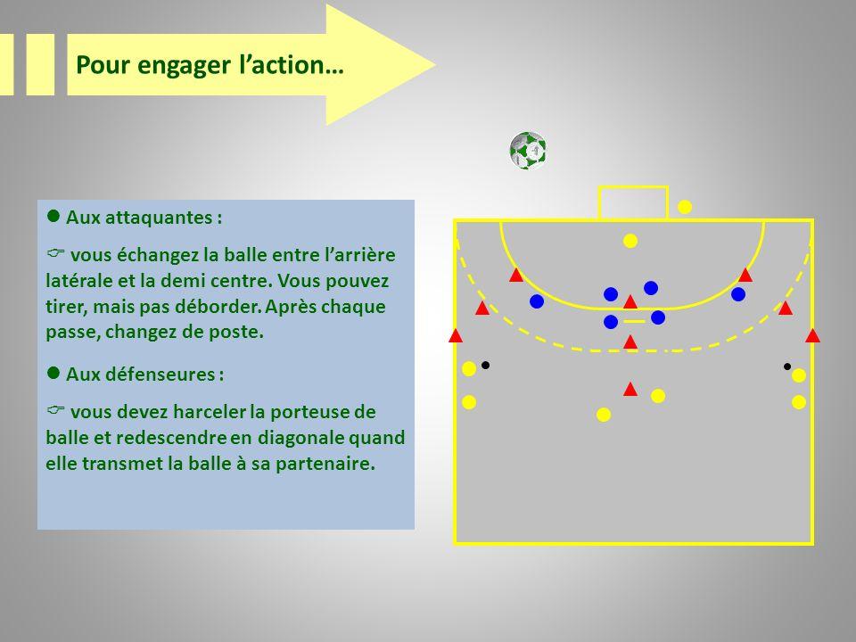 Aux attaquantes : vous échangez la balle entre larrière latérale et la demi centre. Vous pouvez tirer, mais pas déborder. Après chaque passe, changez
