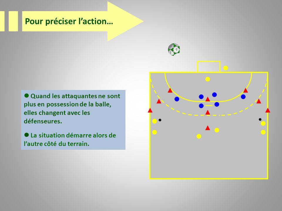 Quand les attaquantes ne sont plus en possession de la balle, elles changent avec les défenseures. La situation démarre alors de lautre côté du terrai