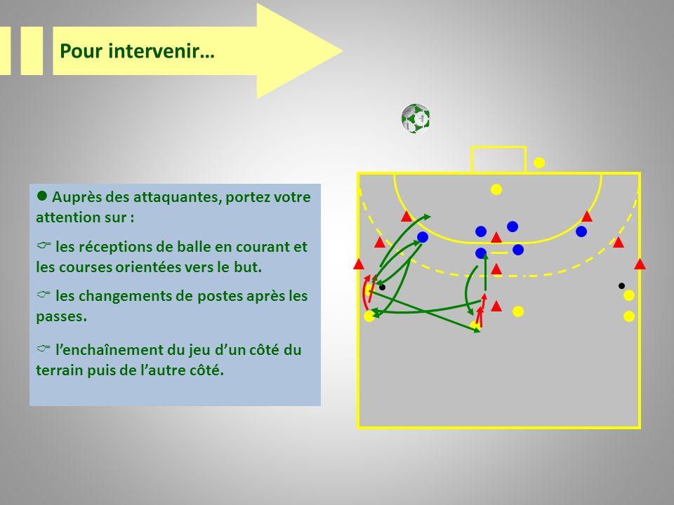 Auprès des attaquantes, portez votre attention sur : les réceptions de balle en courant et les courses orientées vers le but. les changements de poste