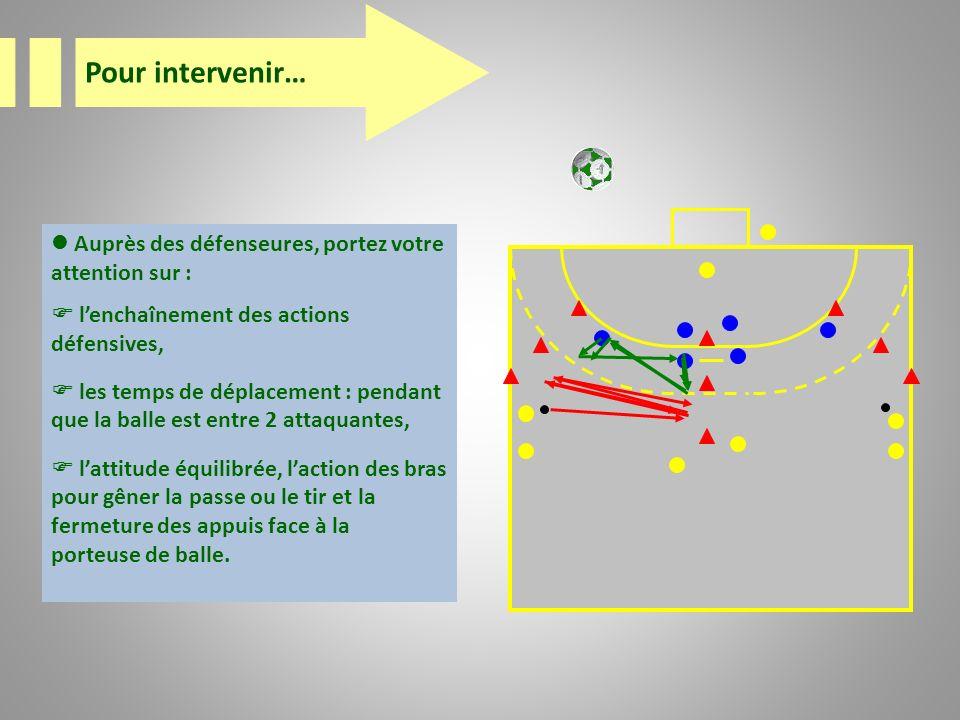 Auprès des défenseures, portez votre attention sur : lenchaînement des actions défensives, les temps de déplacement : pendant que la balle est entre 2