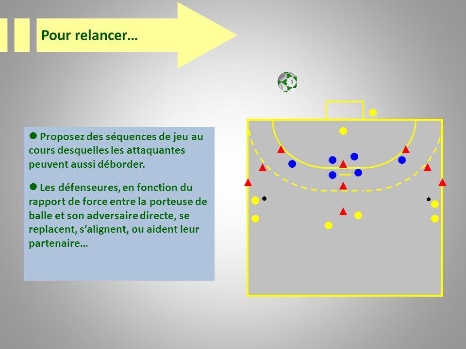 Proposez des séquences de jeu au cours desquelles les attaquantes peuvent aussi déborder. Les défenseures, en fonction du rapport de force entre la po