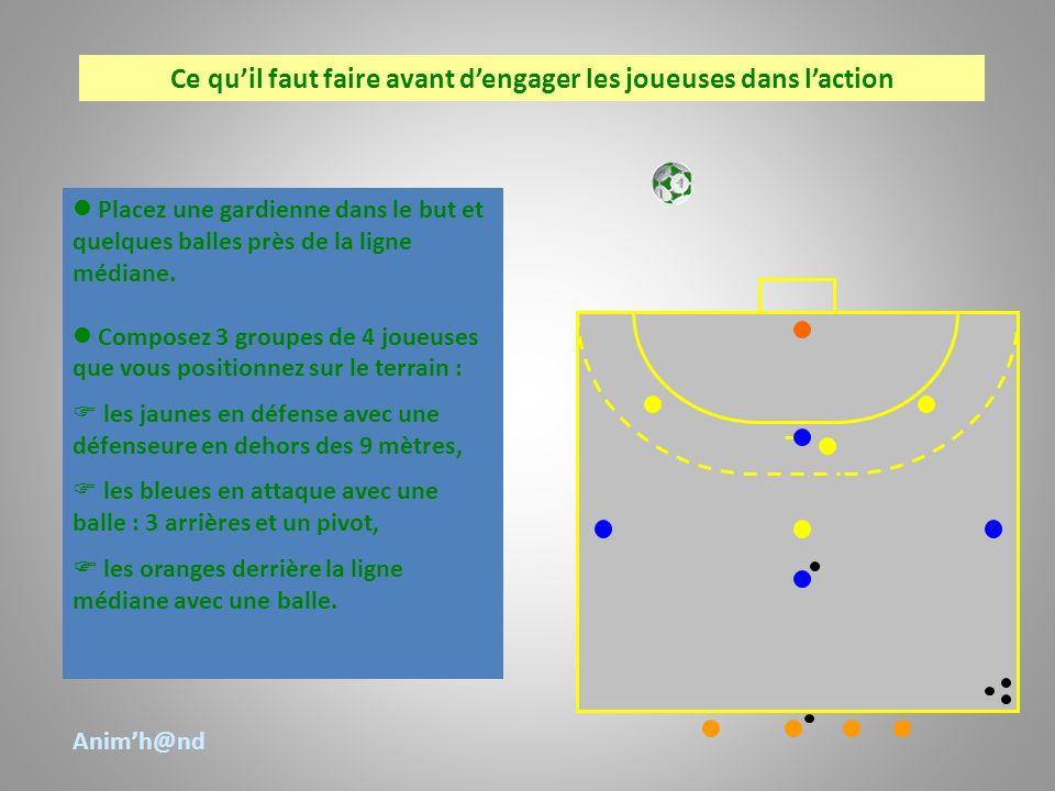 Placez une gardienne dans le but et quelques balles près de la ligne médiane. Composez 3 groupes de 4 joueuses que vous positionnez sur le terrain : l