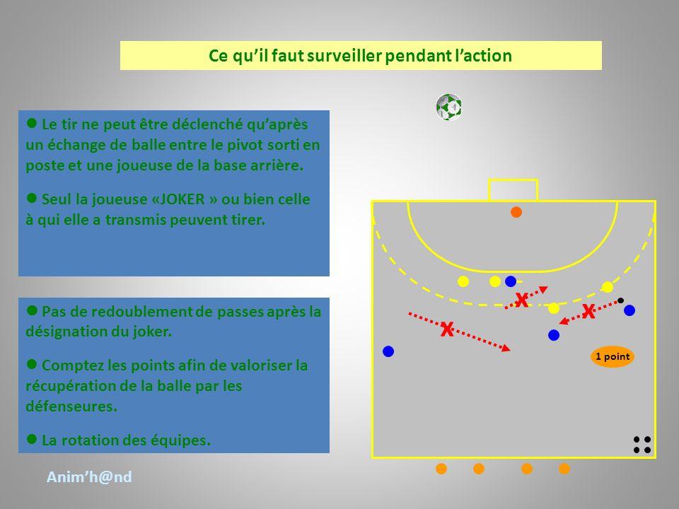 Le tir ne peut être déclenché quaprès un échange de balle entre le pivot sorti en poste et une joueuse de la base arrière. Seul la joueuse «JOKER » ou