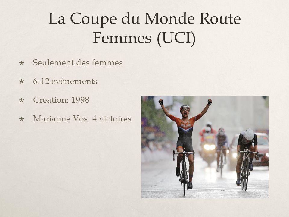 La Coupe du Monde Route Femmes (UCI) Seulement des femmes 6-12 évènements Création: 1998 Marianne Vos: 4 victoires