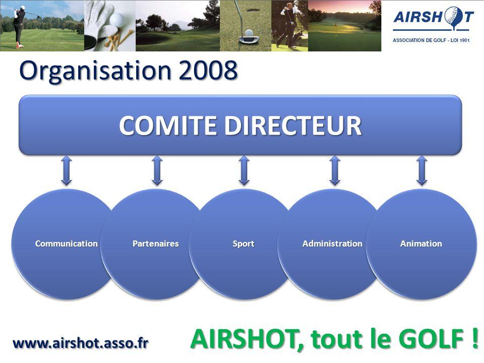 www.airshot.asso.fr AIRSHOT, tout le GOLF ! CommunicationPartenairesSportAdministrationAnimation Organisation 2008 Organisation 2008 COMITE DIRECTEUR