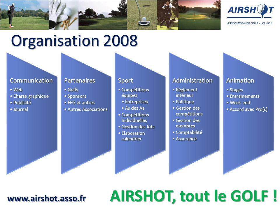 www.airshot.asso.fr AIRSHOT, tout le GOLF ! Organisation 2008 Organisation 2008 Communication WebWeb Charte graphiqueCharte graphique PublicitéPublici